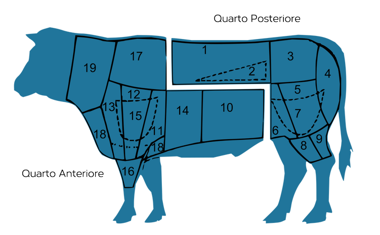 mucca-tagli-blu